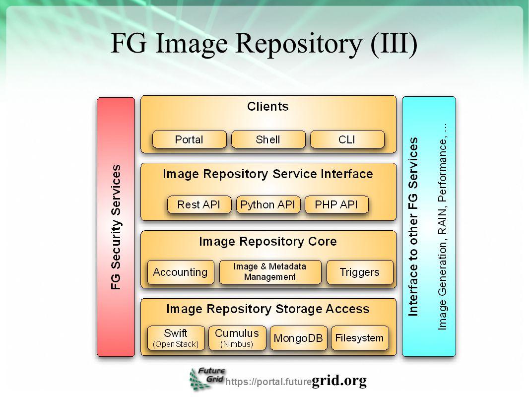 FG Image Repository (III) https://portal.future grid.org