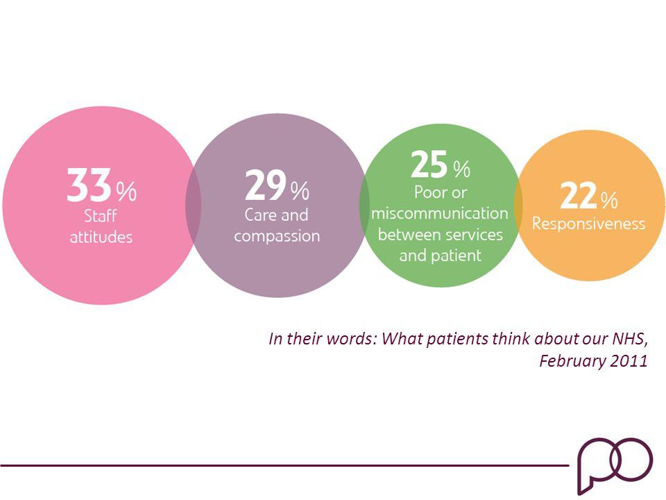Amy Jayne Gaskin I Patient Opinion, UK amy.gaskin@patientopinion.org.uk +44 114 281 6256
