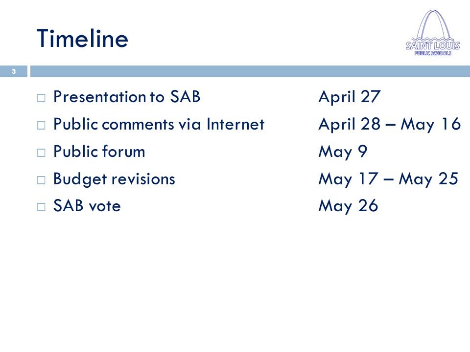 Timeline  Presentation to SABApril 27  Public comments via InternetApril 28 – May 16  Public forumMay 9  Budget revisionsMay 17 – May 25  SAB voteMay 26 3