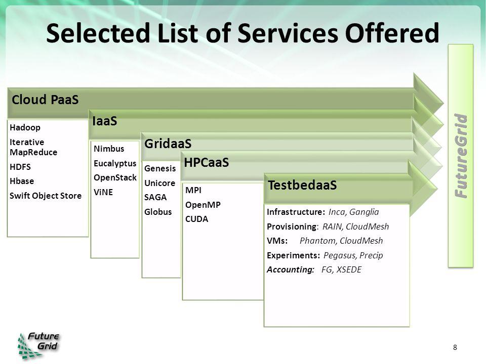 Selected List of Services Offered 8 Cloud PaaS Hadoop Iterative MapReduce HDFS Hbase Swift Object Store IaaS Nimbus Eucalyptus OpenStack ViNE GridaaS Genesis Unicore SAGA Globus HPCaaS MPI OpenMP CUDA TestbedaaS Infrastructure: Inca, Ganglia Provisioning: RAIN, CloudMesh VMs: Phantom, CloudMesh Experiments: Pegasus, Precip Accounting: FG, XSEDE