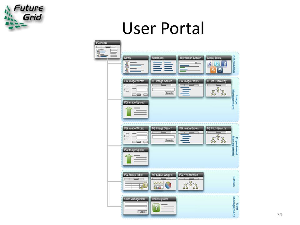User Portal 39