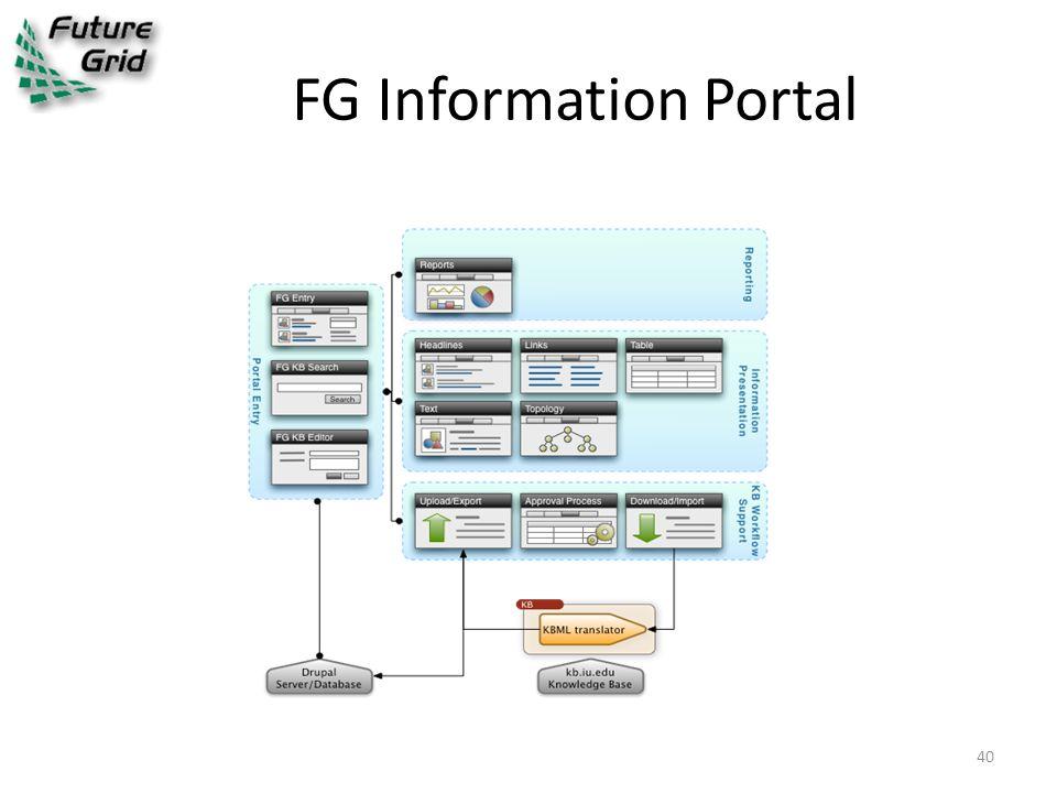 FG Information Portal 40