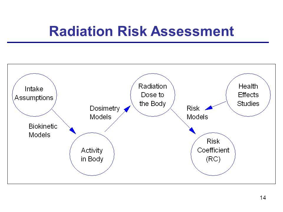 14 Radiation Risk Assessment