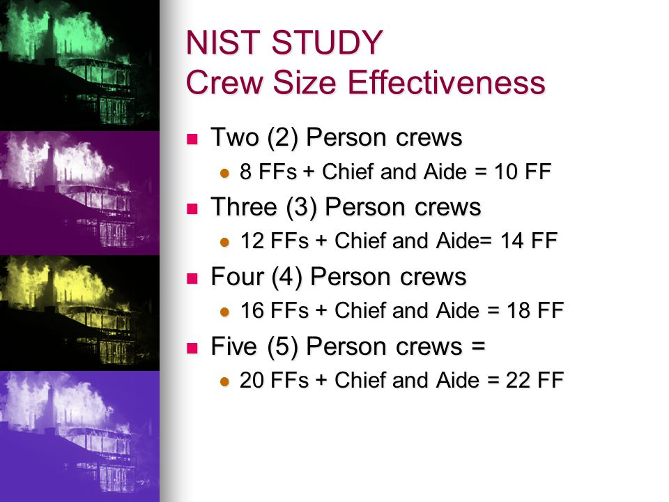 NIST STUDY Crew Size Effectiveness Two (2) Person crews Two (2) Person crews 8 FFs + Chief and Aide = 10 FF 8 FFs + Chief and Aide = 10 FF Three (3) Person crews Three (3) Person crews 12 FFs + Chief and Aide= 14 FF 12 FFs + Chief and Aide= 14 FF Four (4) Person crews Four (4) Person crews 16 FFs + Chief and Aide = 18 FF 16 FFs + Chief and Aide = 18 FF Five (5) Person crews = Five (5) Person crews = 20 FFs + Chief and Aide = 22 FF 20 FFs + Chief and Aide = 22 FF