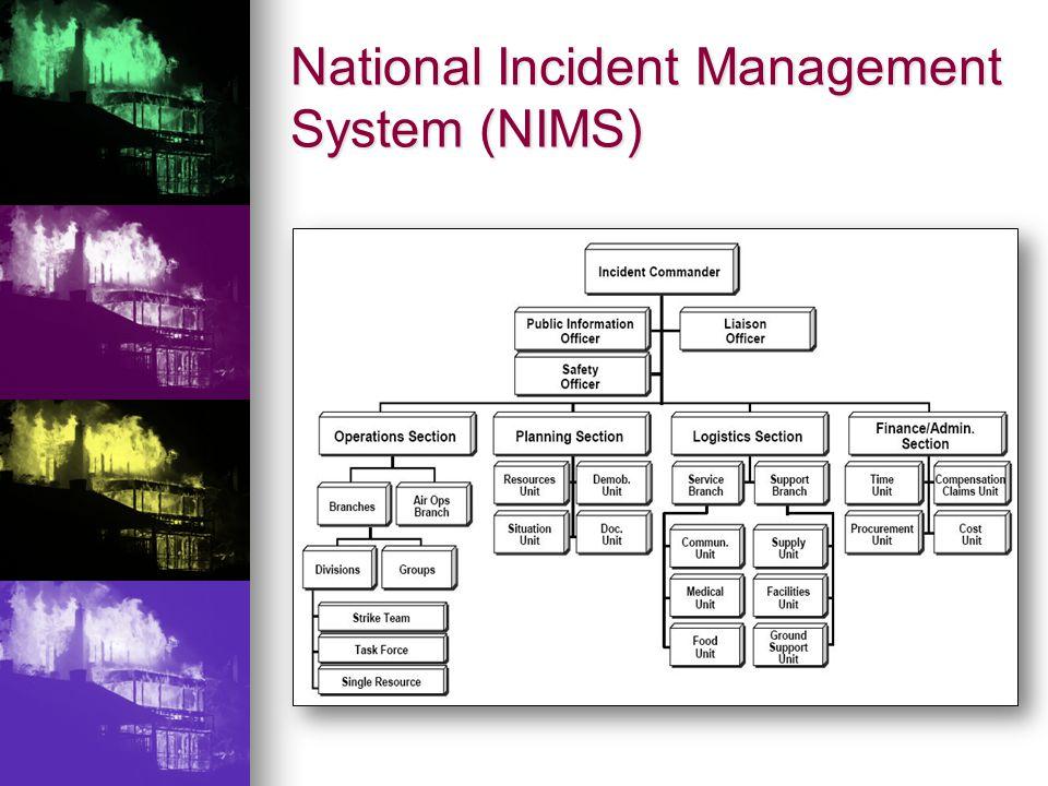 National Incident Management System (NIMS)