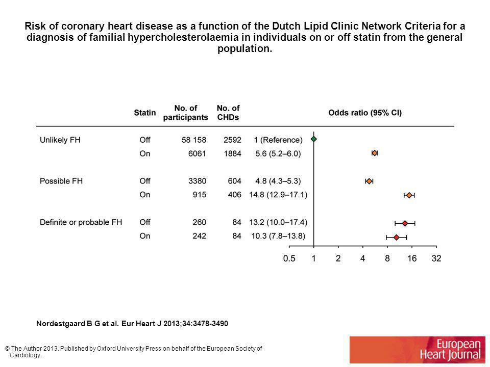 Whom to screen: how to find index cases? Nordestgaard et al. Eur Heart J 2013; 34: 3478-3490