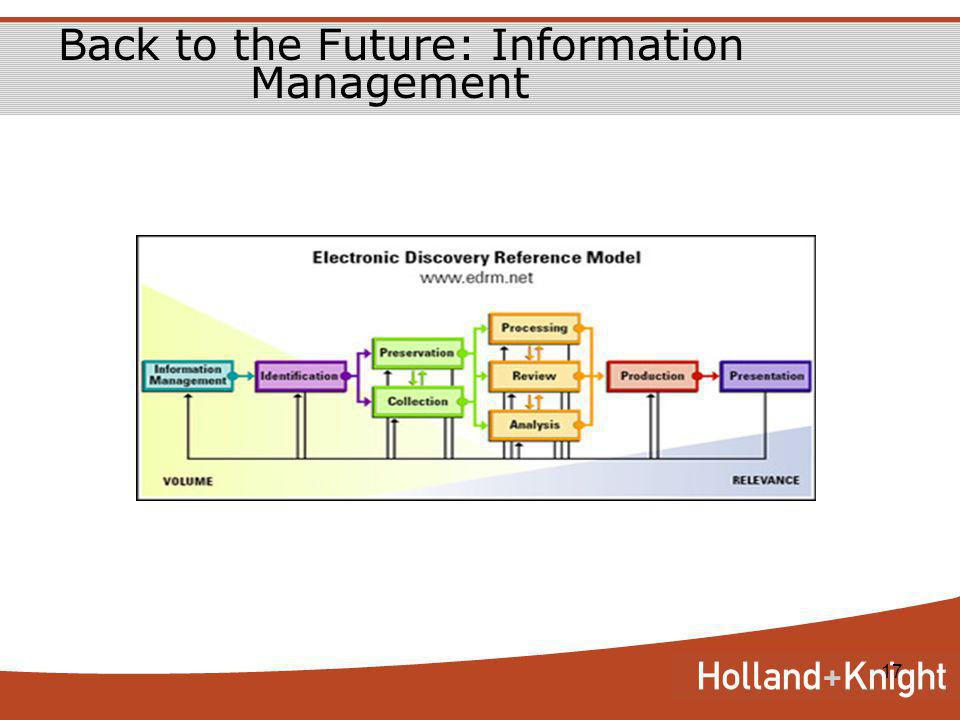 17 Back to the Future: Information Management