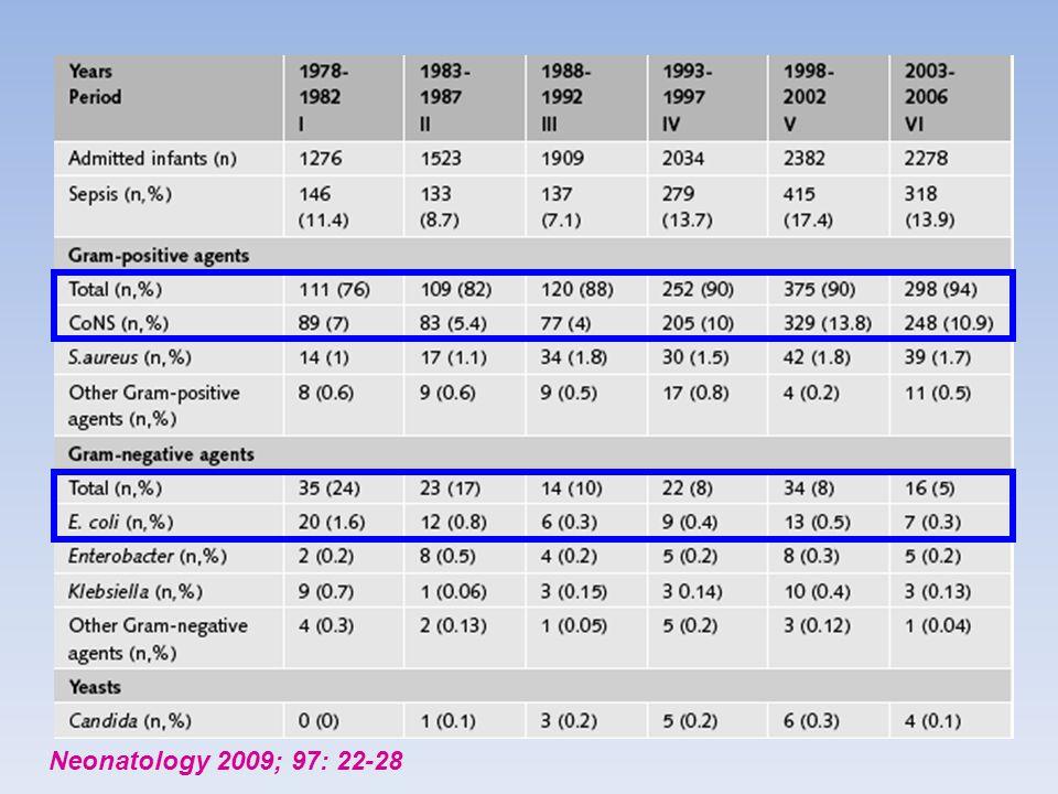 Neonatology 2009; 97: 22-28