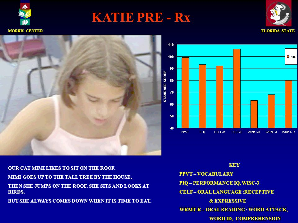 MORRIS CENTERFLORIDA STATE KATIE PRE - Rx KEY PPVT – VOCABULARY PIQ – PERFORMANCE IQ, WISC-3 CELF – ORAL LANGUAGE :RECEPTIVE & EXPRESSIVE WRMT-R – ORAL READING : WORD ATTACK, WORD ID, COMPREHENSION OUR CAT MIMI LIKES TO SIT ON THE ROOF.