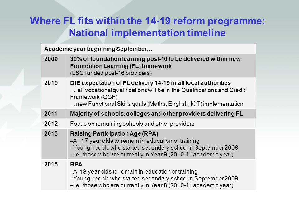 Where FL fits within the 14-19 reform programme: National implementation timeline Academic year beginning September… 200930% of foundation learning po