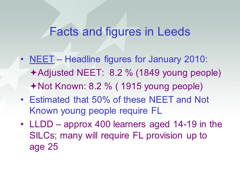 Facts and figures in Leeds NEET – Headline figures for January 2010:  Adjusted NEET: 8.2 % (1849 young people)  Not Known: 8.2 % ( 1915 young people