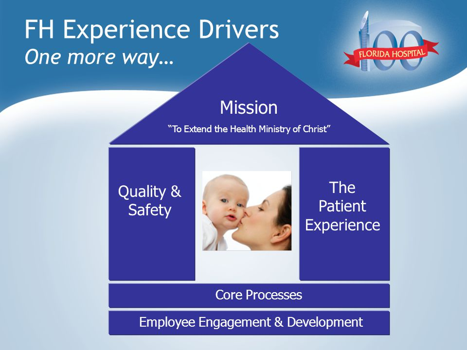 FH Experience Drivers One more way… Employee Engagement & Development Mission To Extend the Health Ministry of Christ Quality & Safety The Patient Experience Core Processes