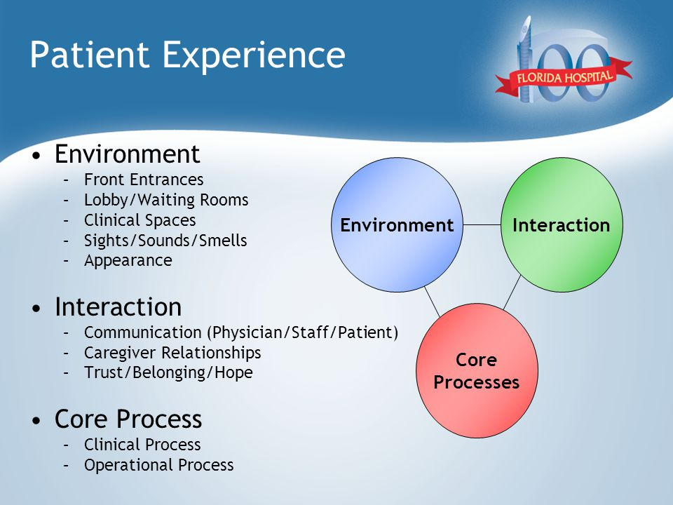 Patient Experience Environment –Front Entrances –Lobby/Waiting Rooms –Clinical Spaces –Sights/Sounds/Smells –Appearance Interaction –Communication (Physician/Staff/Patient) –Caregiver Relationships –Trust/Belonging/Hope Core Process –Clinical Process –Operational Process EnvironmentInteraction Core Processes