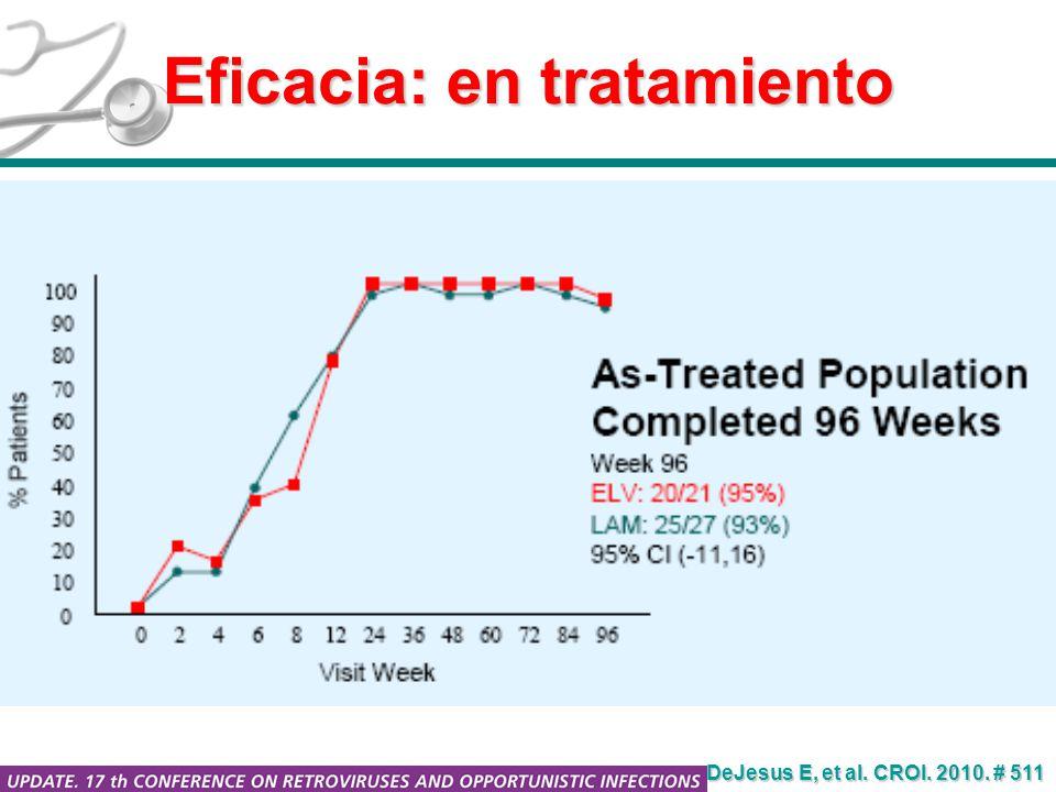 Eficacia: en tratamiento DeJesus E, et al. CROI. 2010. # 511
