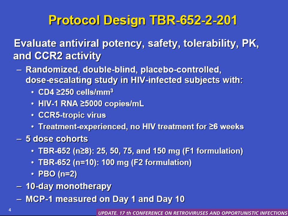Protocol designTBR-652-201 Thompson M, et al. CROI.