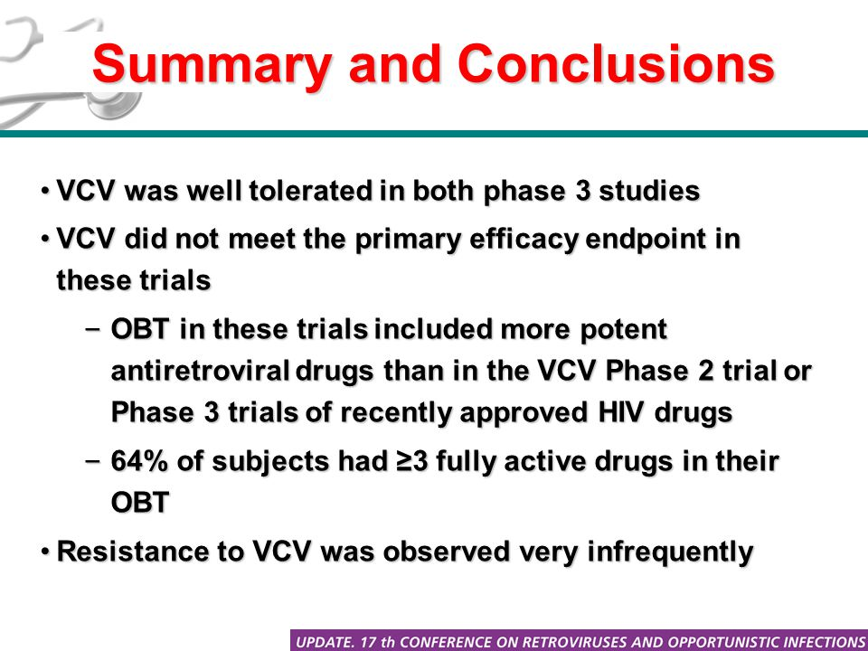 Summary and Conclusions VCV was well tolerated in both phase 3 studiesVCV was well tolerated in both phase 3 studies VCV did not meet the primary effi