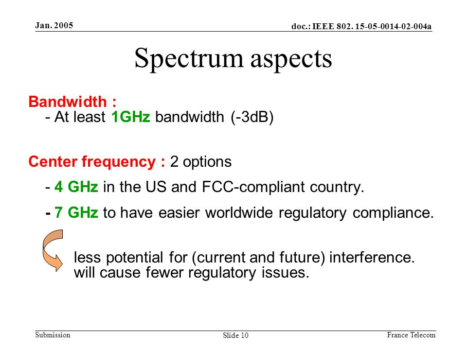 Jan. 2005 France Telecom doc.: IEEE 802. 15-05-0014-02-004a Submission Slide 10 Spectrum aspects Bandwidth : - At least 1GHz bandwidth (-3dB) Center f