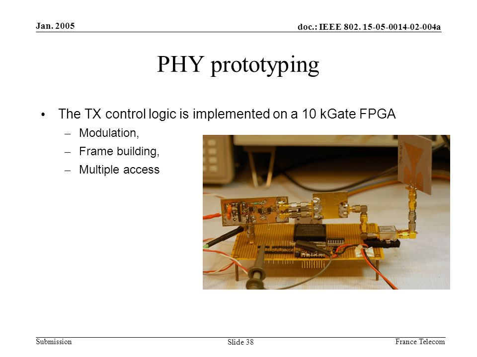 Jan. 2005 France Telecom doc.: IEEE 802. 15-05-0014-02-004a Submission Slide 38 PHY prototyping The TX control logic is implemented on a 10 kGate FPGA