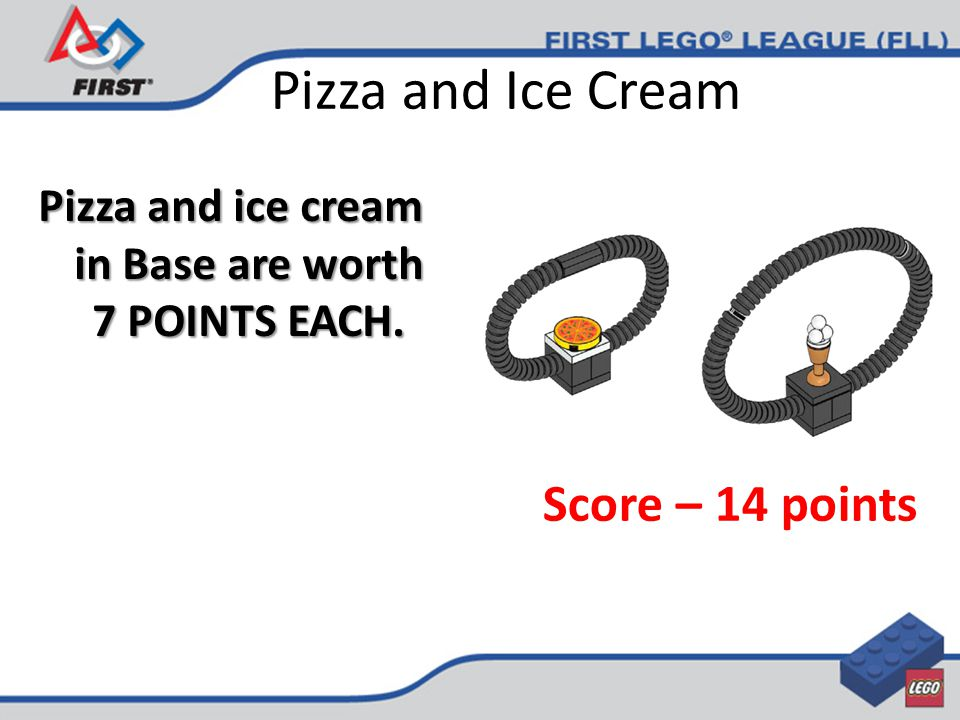 Pizza and Ice Cream Pizza and ice cream in Base are worth 7 POINTS EACH. Score – 14 points