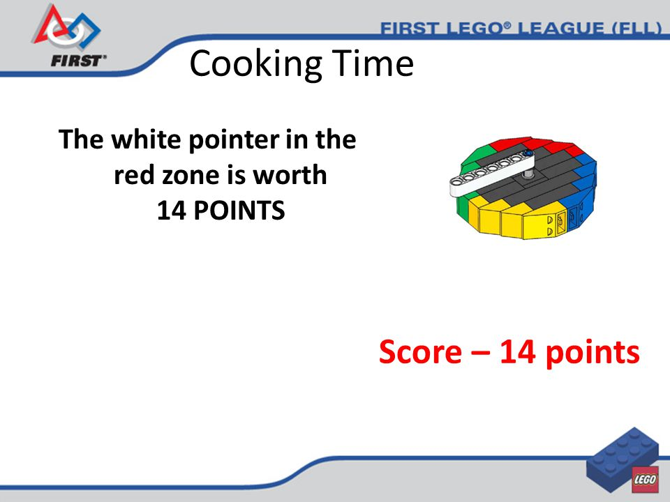 Cooking Time The white pointer in the red zone is worth 14 POINTS Score – 14 points