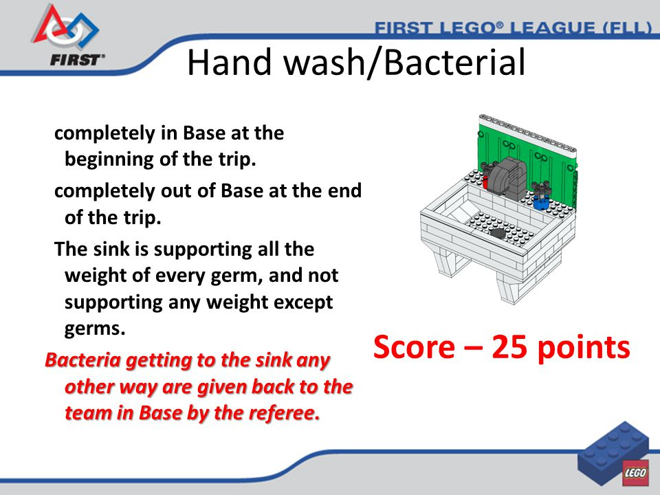 Hand wash/Bacterial completely in Base at the beginning of the trip.