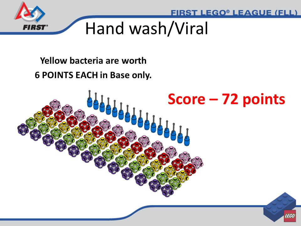 Hand wash/Viral Yellow bacteria are worth 6 POINTS EACH in Base only. Score – 72 points