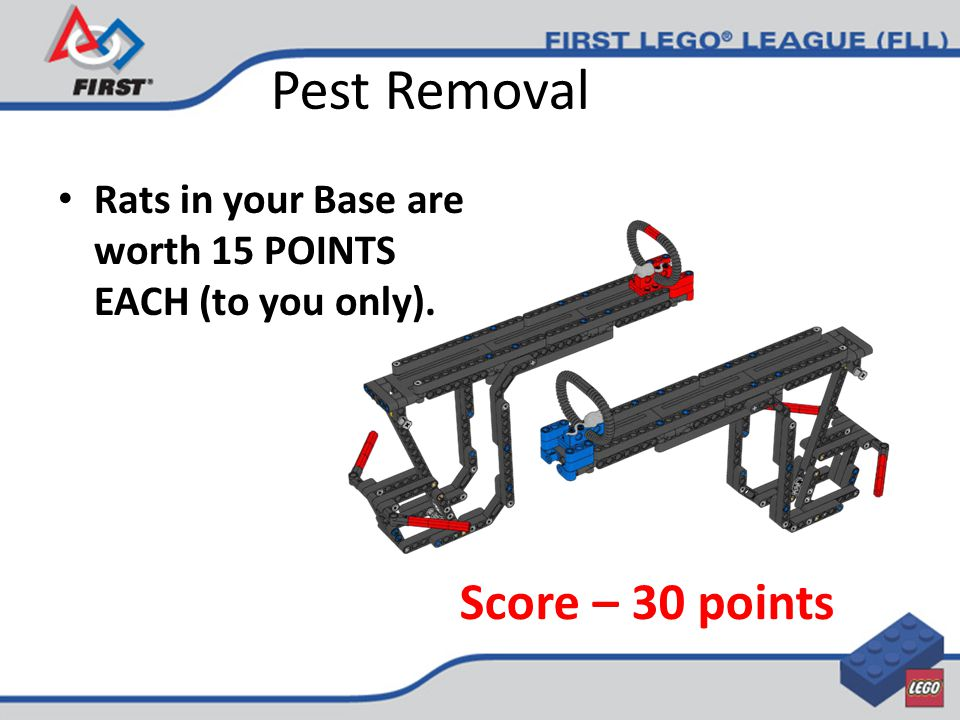 Pest Removal Rats in your Base are worth 15 POINTS EACH (to you only). Score – 30 points