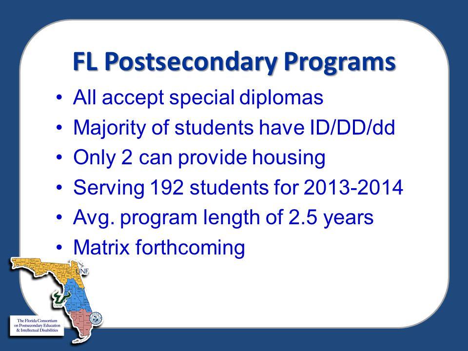 Florida TPSID Data SITEYEARENROLLEDEMPLOYED Lynn2010-2011124 (33%) UNF2010-20112513 (52%) USFSP2010-20116 3 (50%) Lynn2011-201215 6 (40%) UNF2011-20122512 (48%) USFSP2011-20127 4 (57%) Lynn2012-201312 4 (33%) UNF2012-201328 10 (36%) USFSP2012-20138 2 (25%)