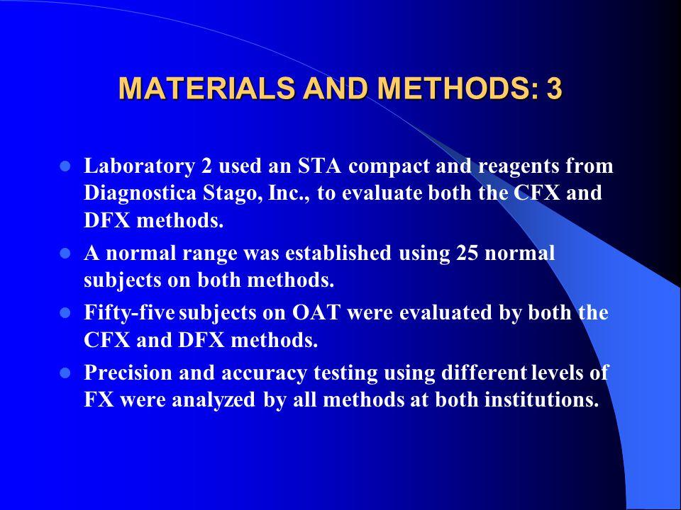 Lab One RESULTS: Normal range Laboratory One NormalsN=30Correlation Range (%) Mean (%) 0.9015/0.720 Chromogenic72.0-137.6104.8 Clottable94.1-159.7126.9