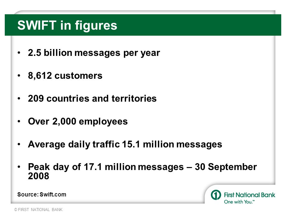 © FIRST NATIONAL BANK SWIFT in figures 2.5 billion messages per year 8,612 customers 209 countries and territories Over 2,000 employees Average daily traffic 15.1 million messages Peak day of 17.1 million messages – 30 September 2008 Source: Swift.com