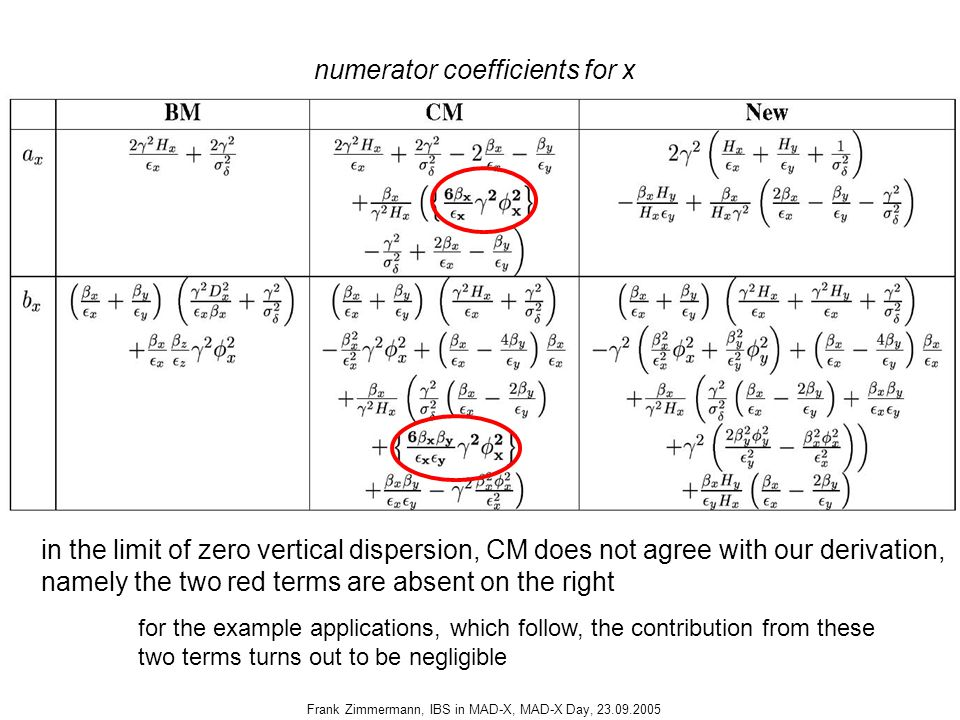 Frank Zimmermann, IBS in MAD-X, MAD-X Day, 23.09.2005 numerator coefficients for x in the limit of zero vertical dispersion, CM does not agree with ou