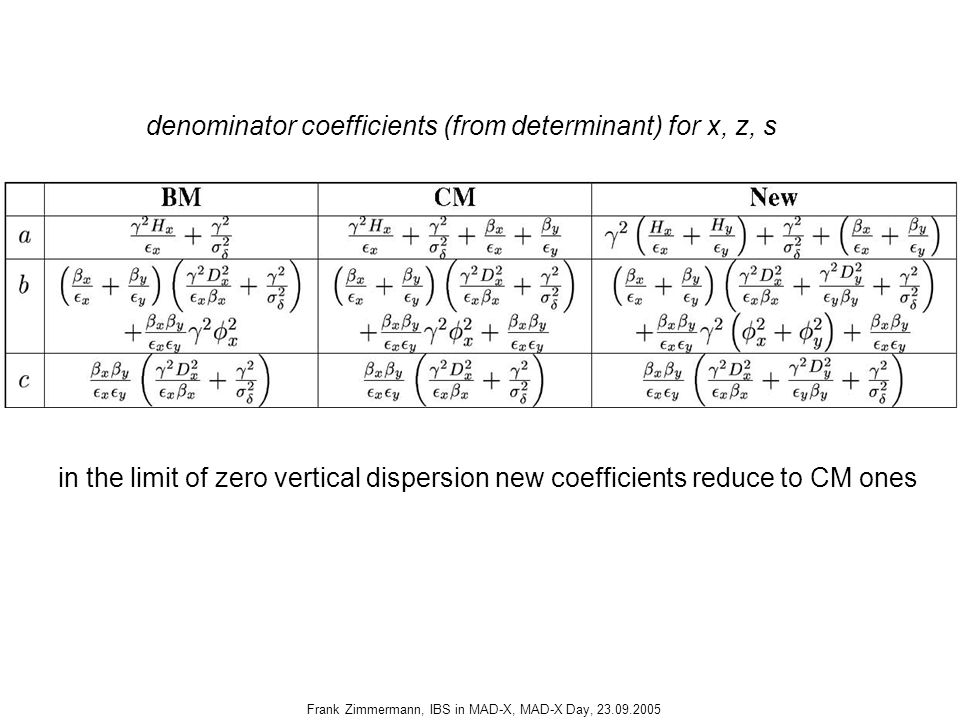 Frank Zimmermann, IBS in MAD-X, MAD-X Day, 23.09.2005 in the limit of zero vertical dispersion new coefficients reduce to CM ones denominator coefficients (from determinant) for x, z, s
