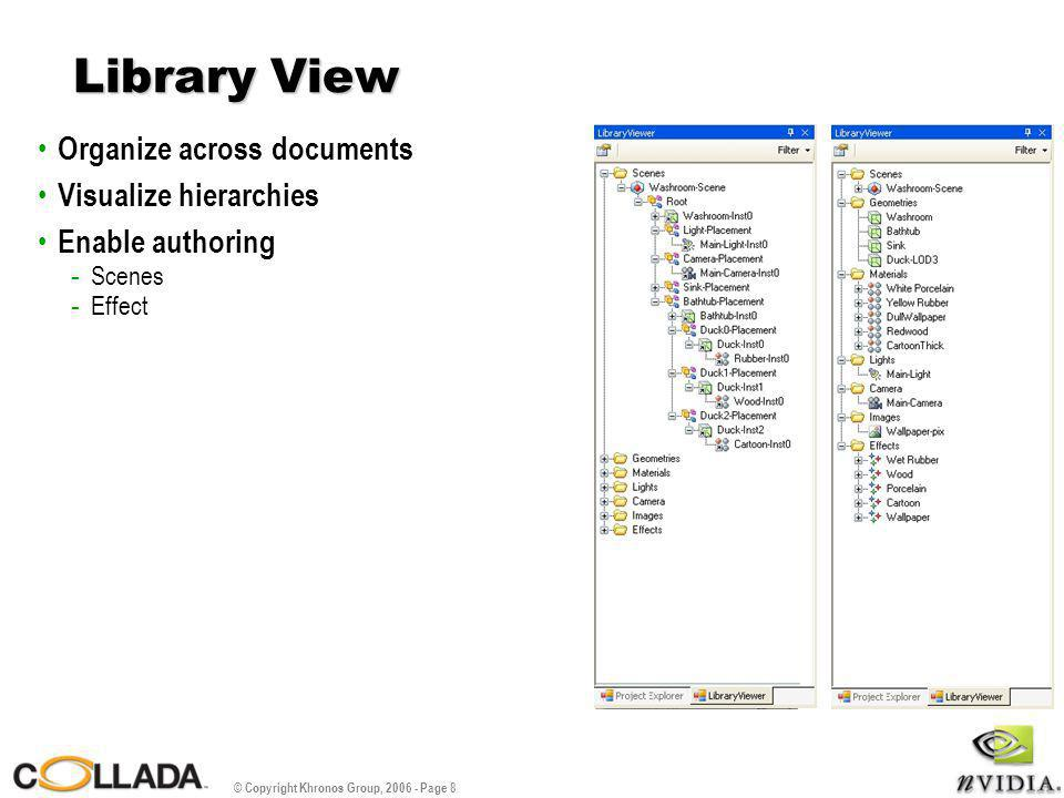 © Copyright Khronos Group, 2006 - Page 8 Library View Organize across documents Visualize hierarchies Enable authoring - Scenes - Effect