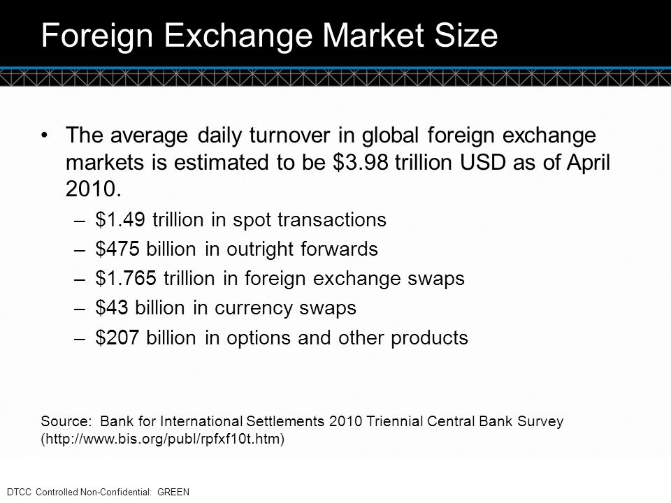 © DTCC Foreign Exchange Market Size The average daily turnover in global foreign exchange markets is estimated to be $3.98 trillion USD as of April 20