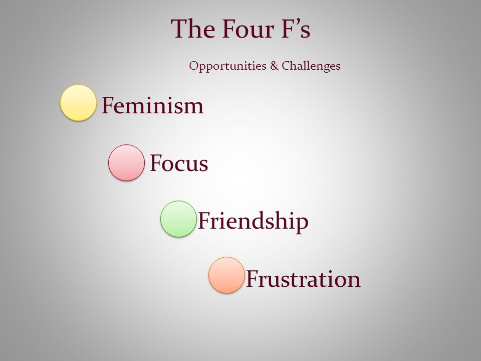Feminism Focus Friendship Frustration The Four F's Opportunities & Challenges