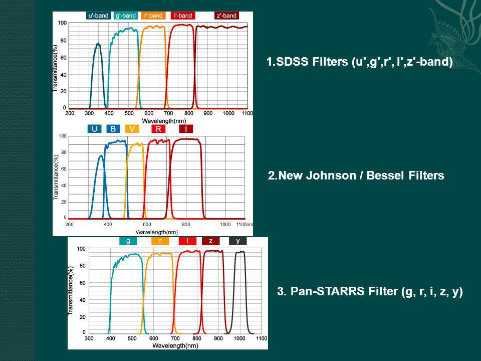 1.SDSS Filters (u ,g ,r , i ,z -band) 2.New Johnson / Bessel Filters 3.