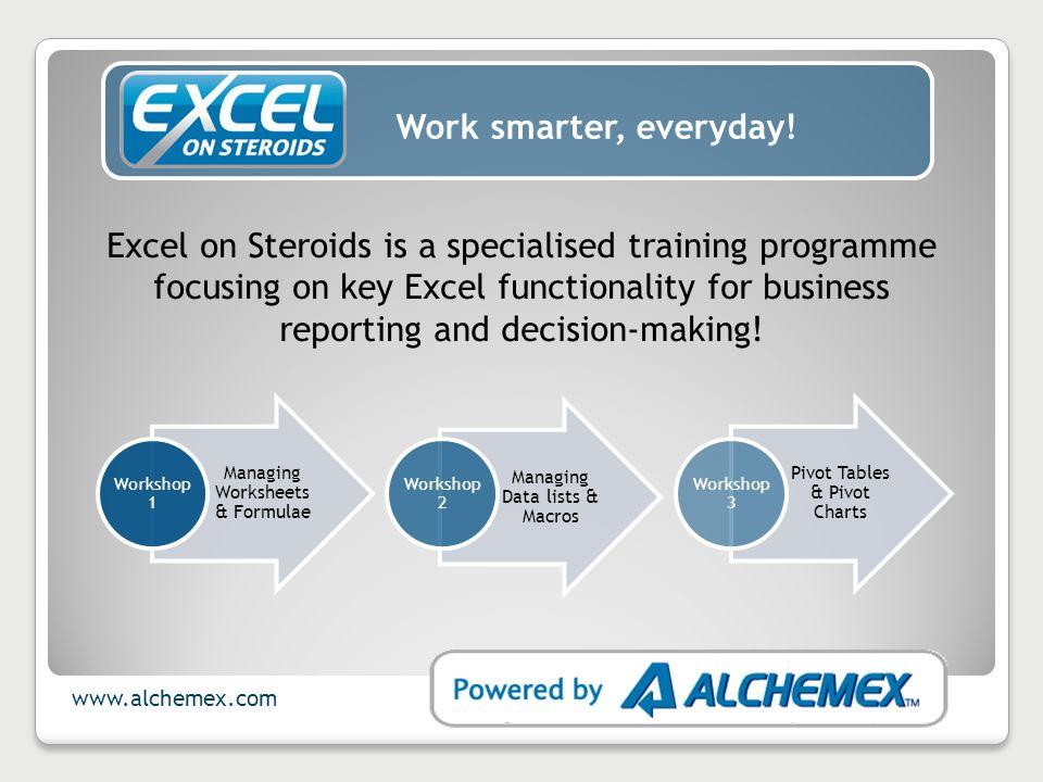 Managing Worksheets & Formulae Workshop 1 Managing Data lists & Macros Workshop 2 Pivot Tables & Pivot Charts Workshop 3 Work smarter, everyday.