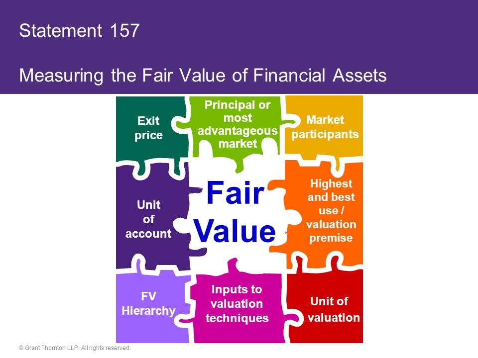© Grant Thornton LLP. All rights reserved. Statement 157 Measuring the Fair Value of Financial Assets Market participants Unit of account Inputs to va