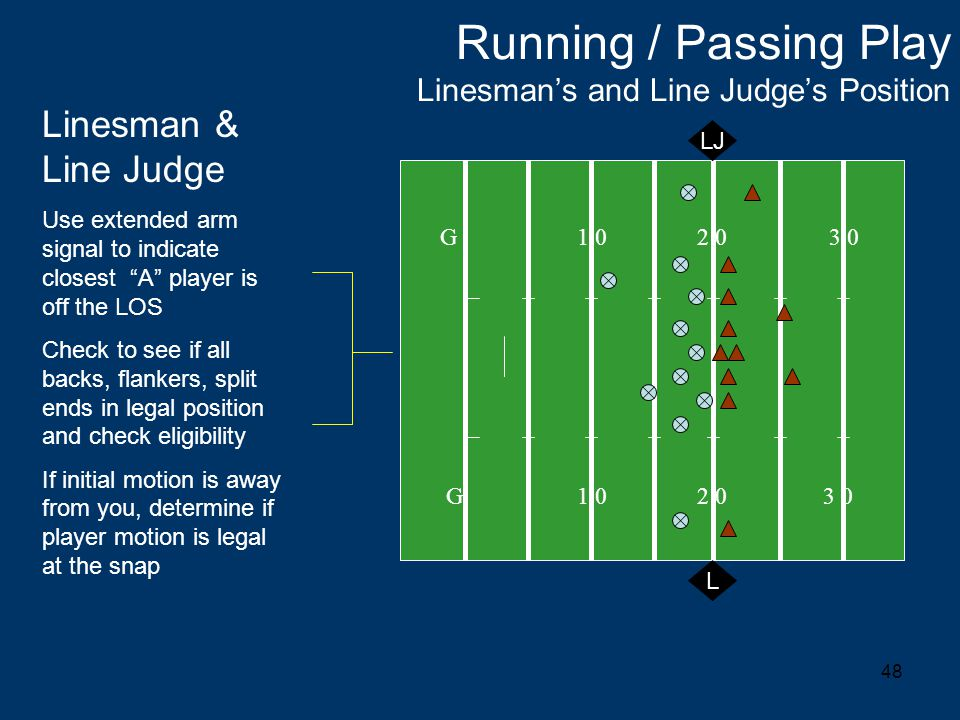 48 Running / Passing Play Linesman's and Line Judge's Position G 1 0 2 0 3 0 L Linesman & Line Judge Use extended arm signal to indicate closest A player is off the LOS Check to see if all backs, flankers, split ends in legal position and check eligibility If initial motion is away from you, determine if player motion is legal at the snap LJ