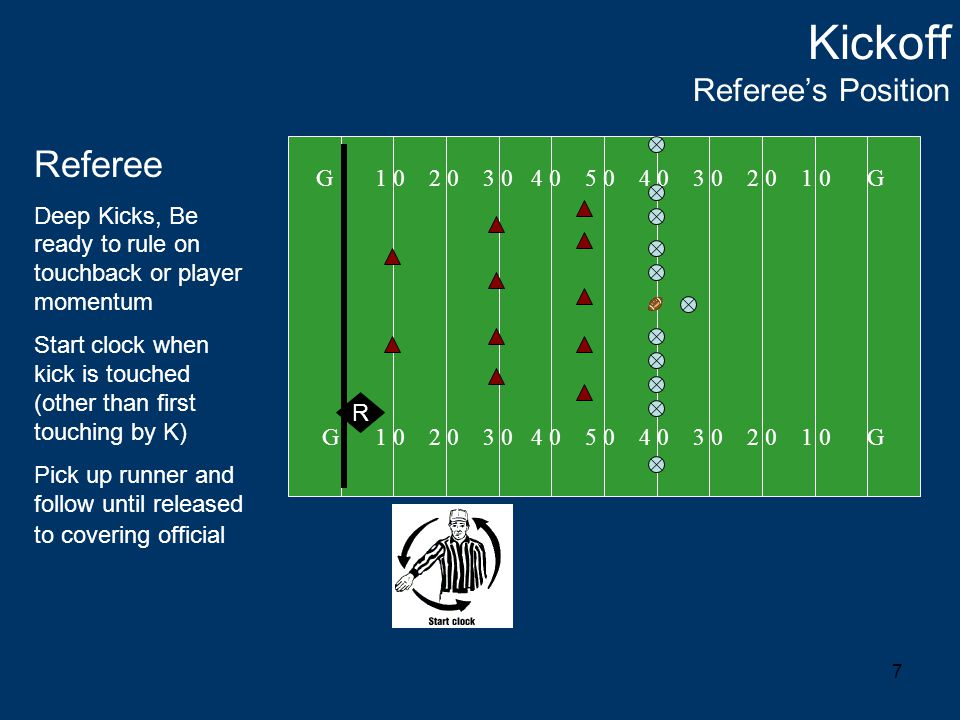 7 Kickoff Referee's Position G 1 0 2 0 3 0 4 0 5 0 4 0 3 0 2 0 1 0 G Referee Deep Kicks, Be ready to rule on touchback or player momentum Start clock when kick is touched (other than first touching by K) Pick up runner and follow until released to covering official R