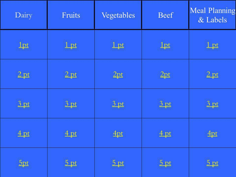 2 pt 3 pt 4 pt 5pt 1 pt 2 pt 3 pt 4 pt 5 pt 1 pt 2pt 3 pt 4pt 5 pt 1pt 2pt 3 pt 4 pt 5 pt 1 pt 2 pt 3 pt 4pt 5 pt 1pt Dairy FruitsVegetablesBeef Meal Planning & Labels