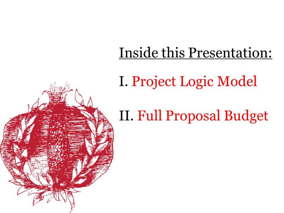 I. Project Logic Model II. Full Proposal Budget Inside this Presentation: