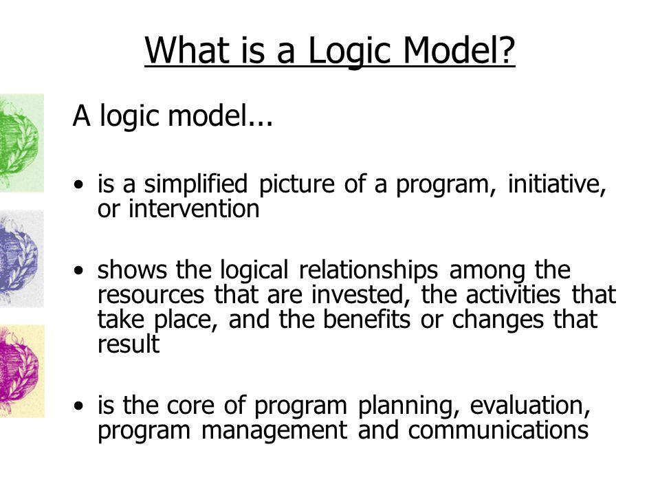 What is a Logic Model. A logic model...