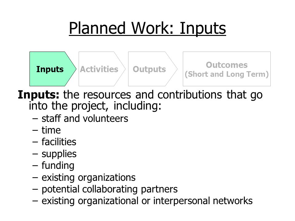 Planned Work: Inputs Inputs: the resources and contributions that go into the project, including: –staff and volunteers –time –facilities –supplies –funding –existing organizations –potential collaborating partners –existing organizational or interpersonal networks Outputs Outcomes (Short and Long Term) InputsActivities