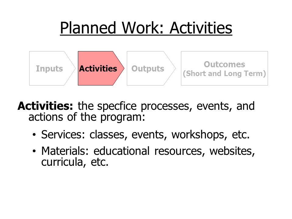 Planned Work: Activities Activities: the specfice processes, events, and actions of the program: Services: classes, events, workshops, etc.