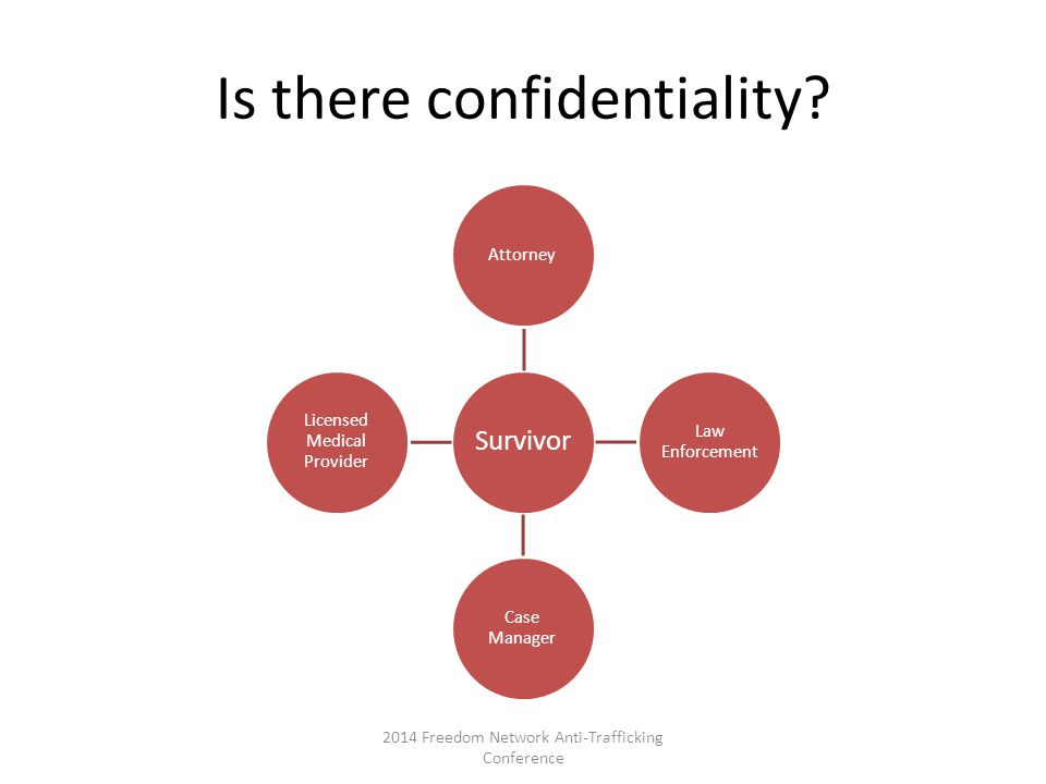 Is there confidentiality.