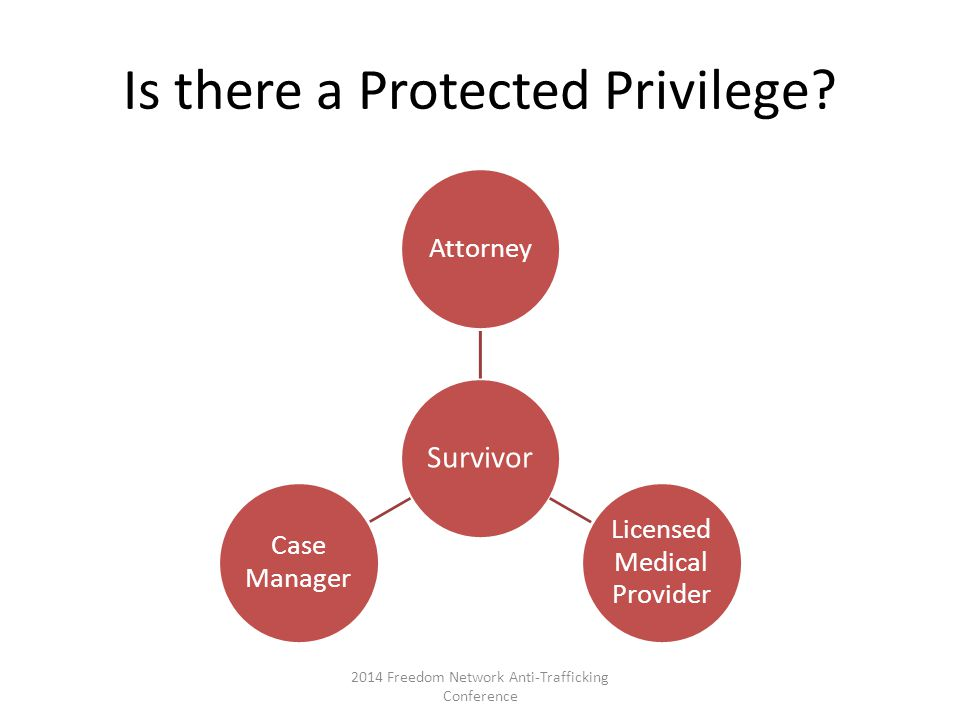 Is there a Protected Privilege.