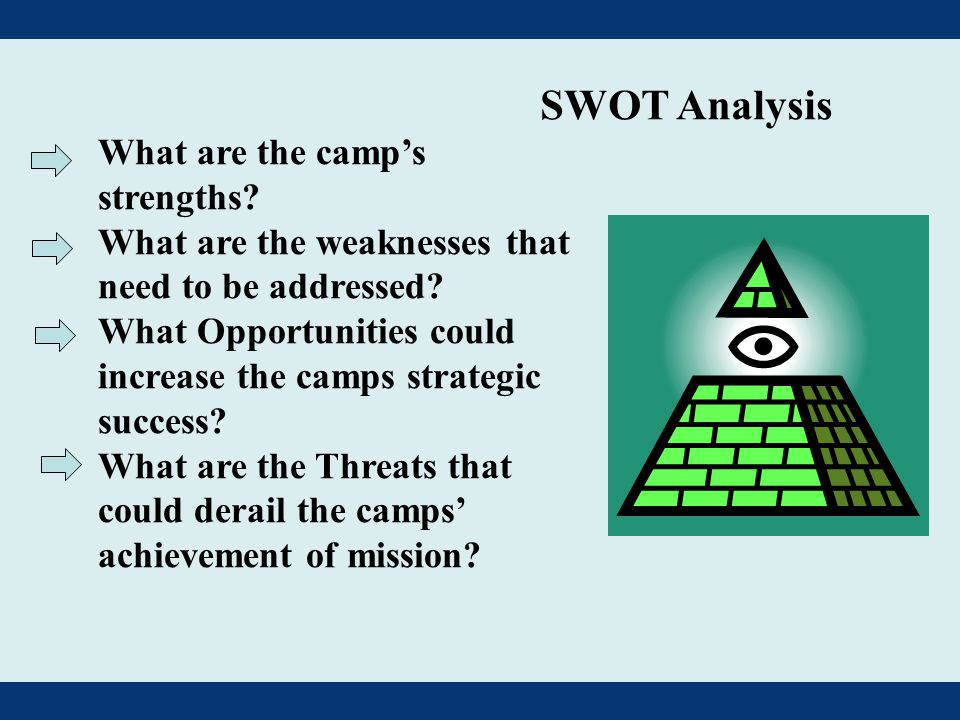 SWOT Analysis What are the camp's strengths? What are the weaknesses that need to be addressed? What Opportunities could increase the camps strategic