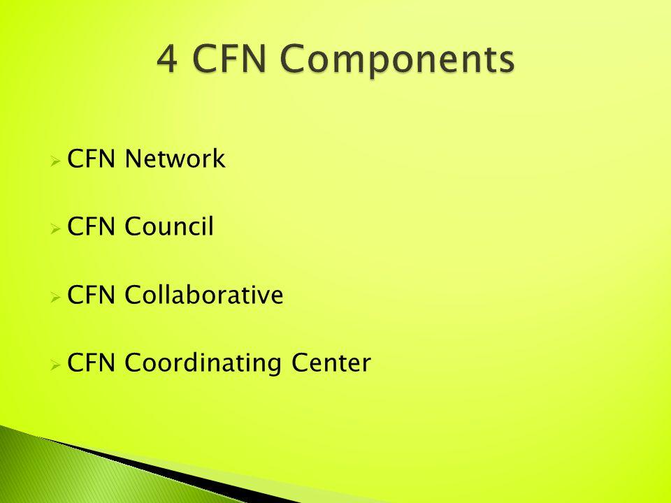  CFN Network  CFN Council  CFN Collaborative  CFN Coordinating Center