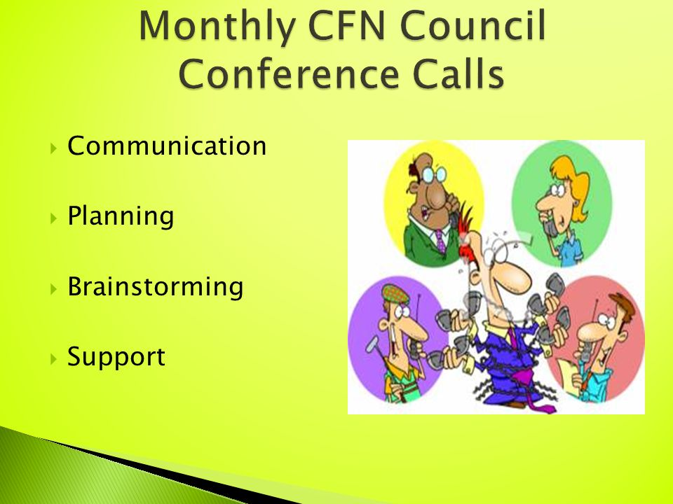  Communication  Planning  Brainstorming  Support